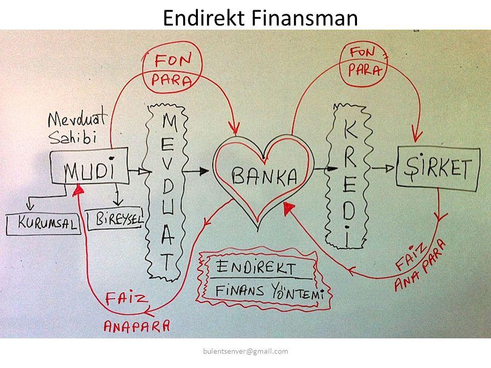Endirekt Finansman