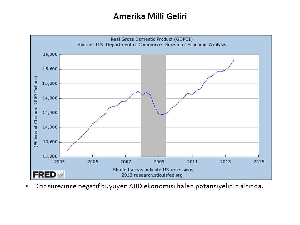 Fed'İn Bİlançosundakİ Mortage – Backed VarlIklar • 2008 yılı sonrası Fed'in bilançosundaki toxic varlıklar hızla artıyor. Toplamı 1,4 trilyon dolara u