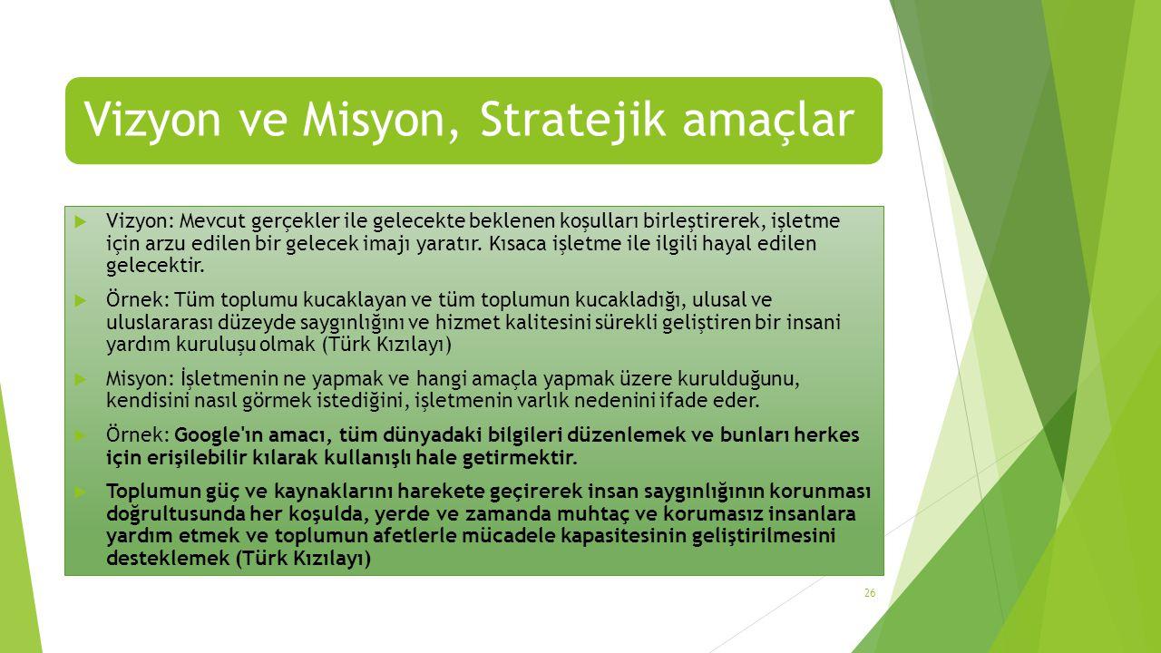 Vizyon ve Misyon, Stratejik amaçlar  Vizyon: Mevcut gerçekler ile gelecekte beklenen koşulları birleştirerek, işletme için arzu edilen bir gelecek imajı yaratır.