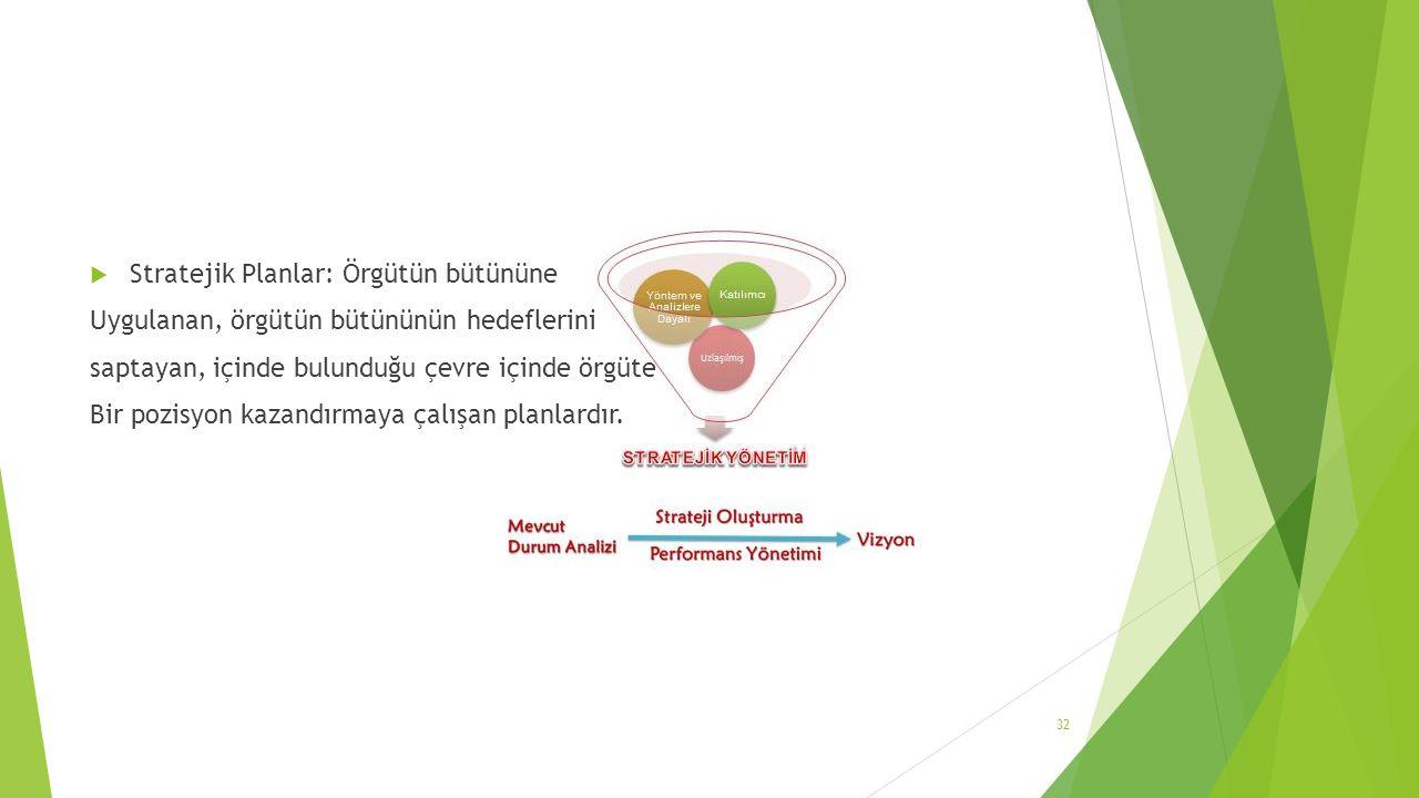 32  Stratejik Planlar: Örgütün bütününe Uygulanan, örgütün bütününün hedeflerini saptayan, içinde bulunduğu çevre içinde örgüte Bir pozisyon kazandırmaya çalışan planlardır.