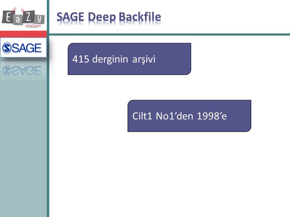 415 derginin arşivi Cilt1 No1'den 1998'e