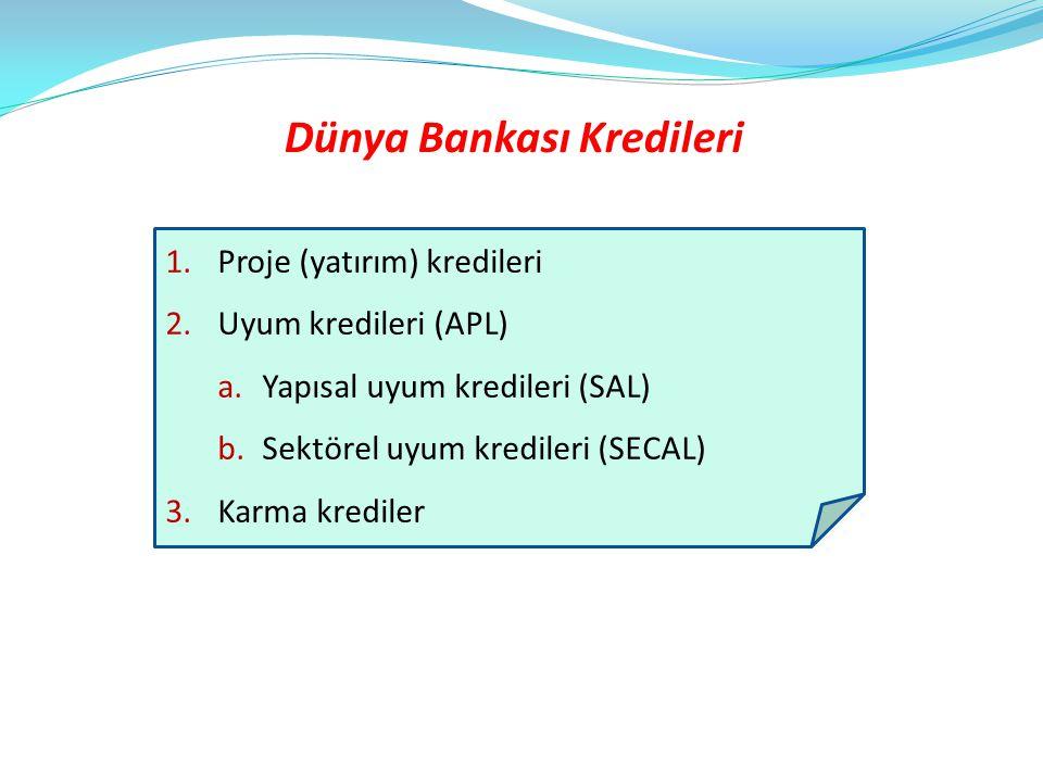 Dünya Bankası Kredileri 1.Proje (yatırım) kredileri 2.Uyum kredileri (APL) a. Yapısal uyum kredileri (SAL) b. Sektörel uyum kredileri (SECAL) 3.Karma