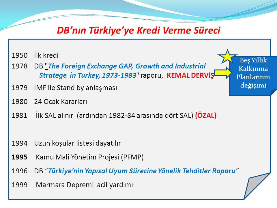 DB'nın Türkiye'ye Kredi Verme Süreci 1950 İlk kredi 1978 DB