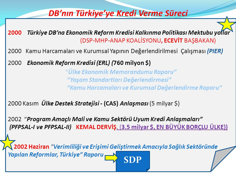 DB'nın Türkiye'ye Kredi Verme Süreci 2000 Türkiye DB'na Ekonomik Reform Kredisi Kalkınma Politikası Mektubu yollar (DSP-MHP-ANAP KOALİSYONU, ECEVİT BA