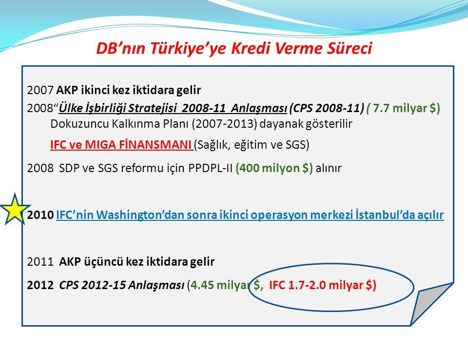 """DB'nın Türkiye'ye Kredi Verme Süreci 2007 AKP ikinci kez iktidara gelir 2008""""Ülke İşbirliği Stratejisi 2008-11 Anlaşması (CPS 2008-11) ( 7.7 milyar $)"""