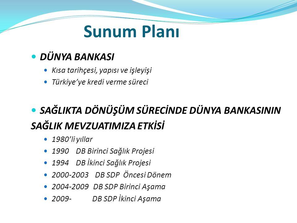 Sunum Planı  DÜNYA BANKASI  Kısa tarihçesi, yapısı ve işleyişi  Türkiye'ye kredi verme süreci  SAĞLIKTA DÖNÜŞÜM SÜRECİNDE DÜNYA BANKASININ SAĞLIK