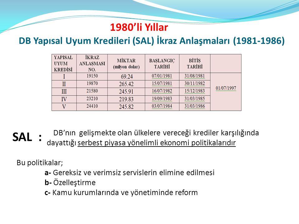 DB Yapısal Uyum Kredileri (SAL) İkraz Anlaşmaları (1981-1986) DB'nın gelişmekte olan ülkelere vereceği krediler karşılığında dayattığı serbest piyasa