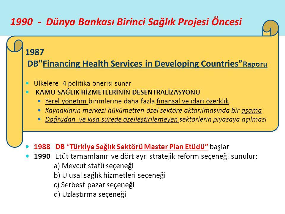 1990 - Dünya Bankası Birinci Sağlık Projesi Öncesi 1987 DB