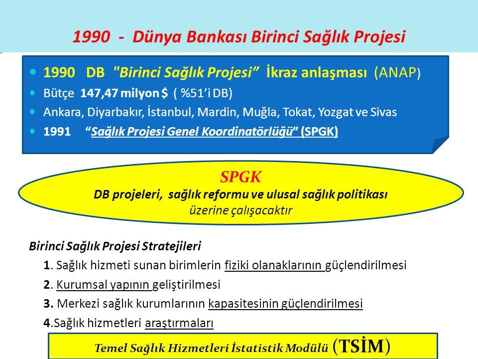  1990 DB