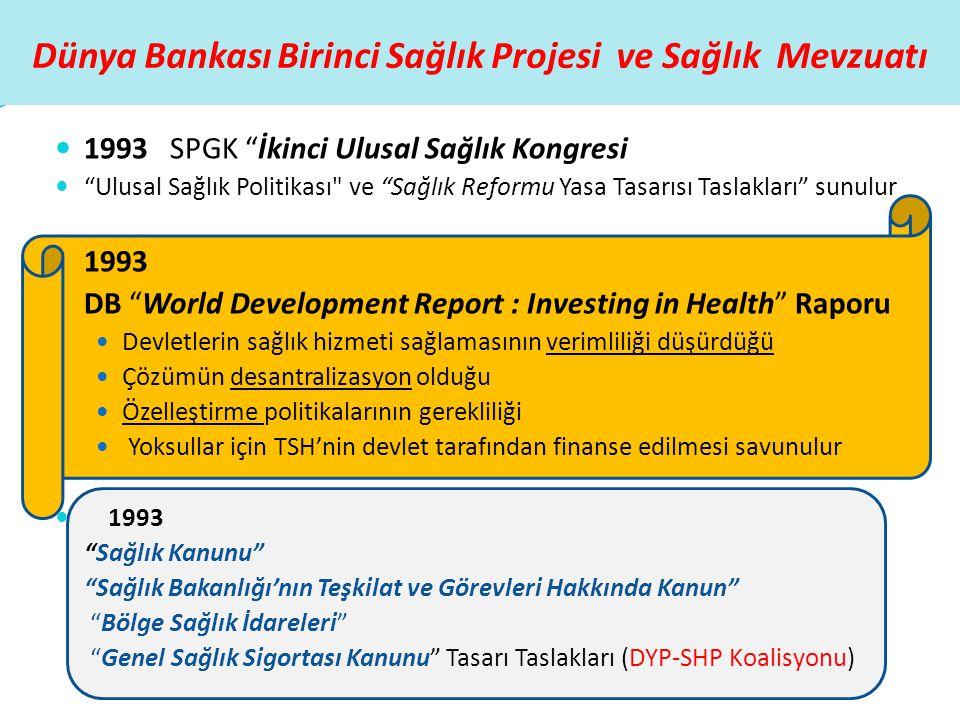 """Dünya Bankası Birinci Sağlık Projesi ve Sağlık Mevzuatı  1993 SPGK """"İkinci Ulusal Sağlık Kongresi  """"Ulusal Sağlık Politikası"""