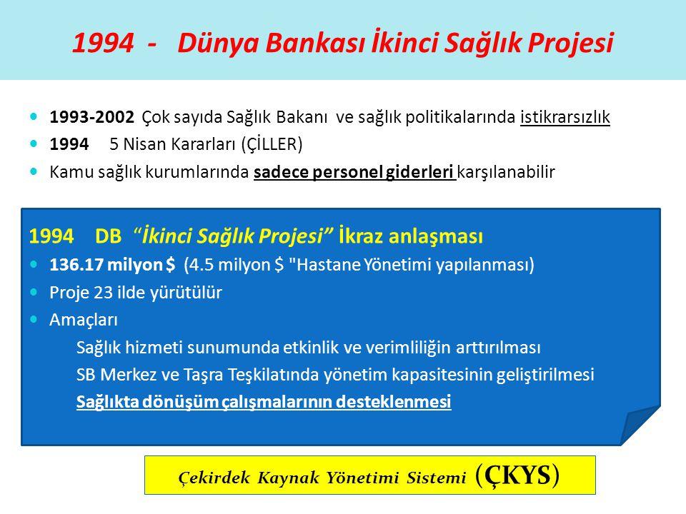 1994 - Dünya Bankası İkinci Sağlık Projesi  1993-2002 Çok sayıda Sağlık Bakanı ve sağlık politikalarında istikrarsızlık  1994 5 Nisan Kararları (ÇİL