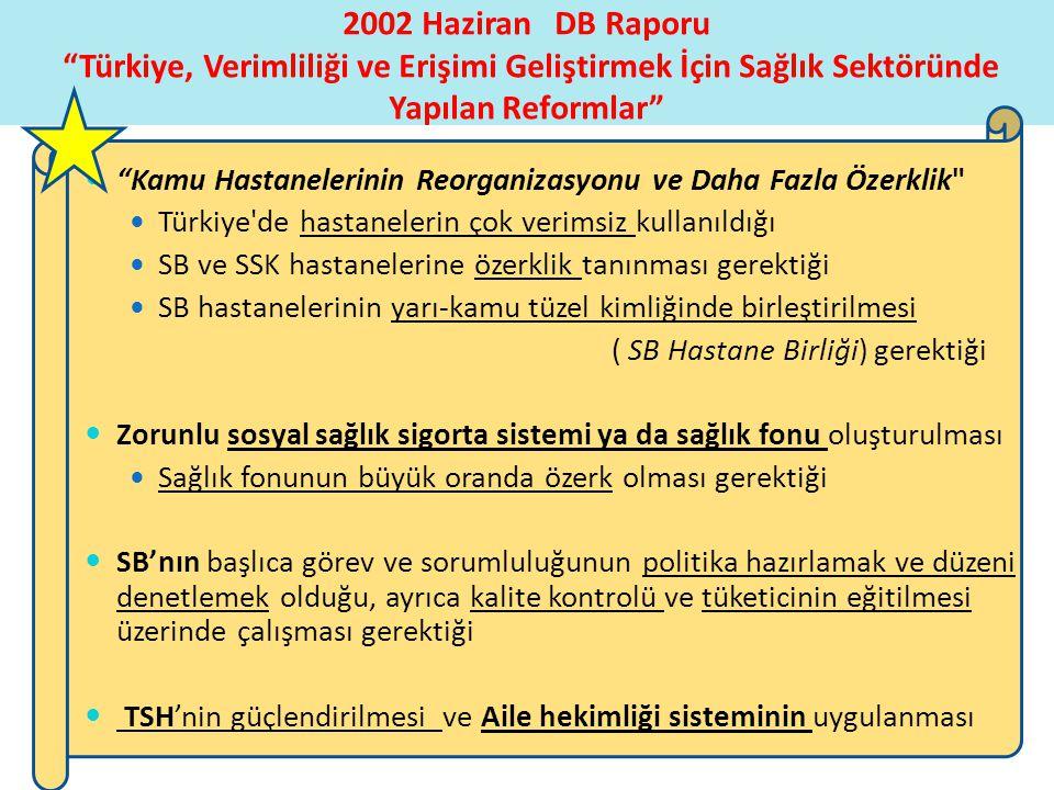 """2002 Haziran DB Raporu """"Türkiye, Verimliliği ve Erişimi Geliştirmek İçin Sağlık Sektöründe Yapılan Reformlar""""  """"Kamu Hastanelerinin Reorganizasyonu v"""