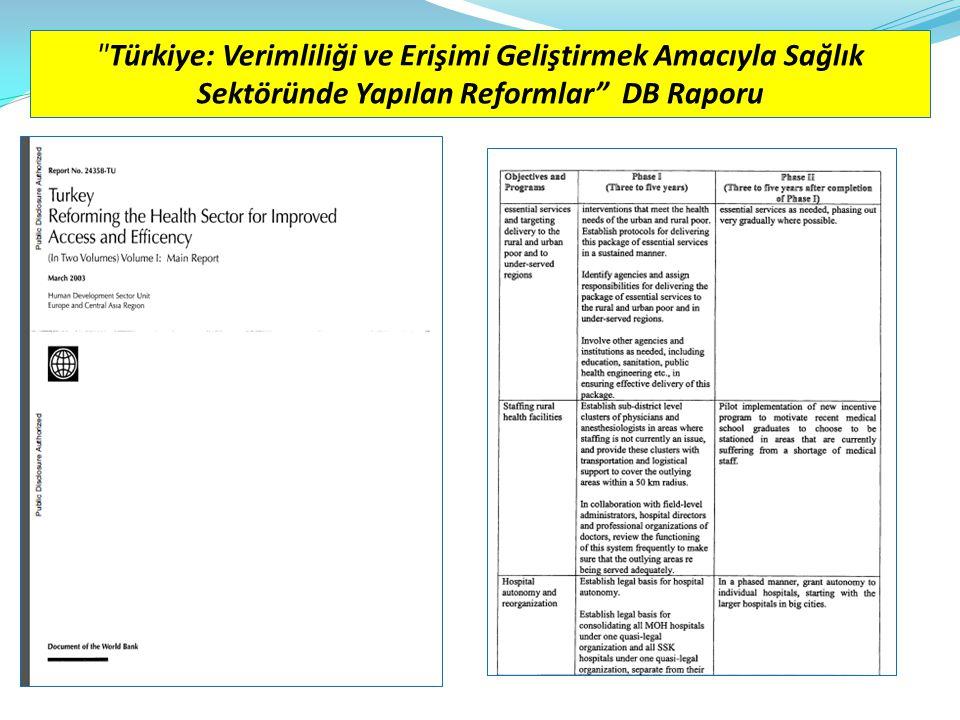 Türkiye: Verimliliği ve Erişimi Geliştirmek Amacıyla Sağlık Sektöründe Yapılan Reformlar DB Raporu