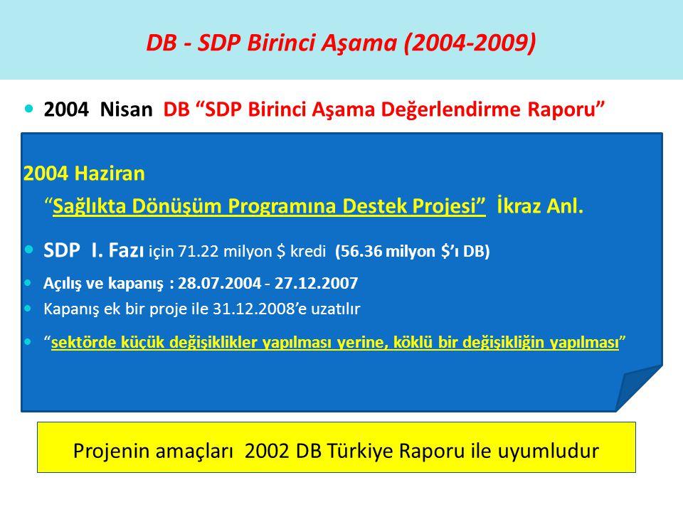 """DB - SDP Birinci Aşama (2004-2009)  2004 Nisan DB """"SDP Birinci Aşama Değerlendirme Raporu"""" 2004 Haziran """"Sağlıkta Dönüşüm Programına Destek Projesi"""""""