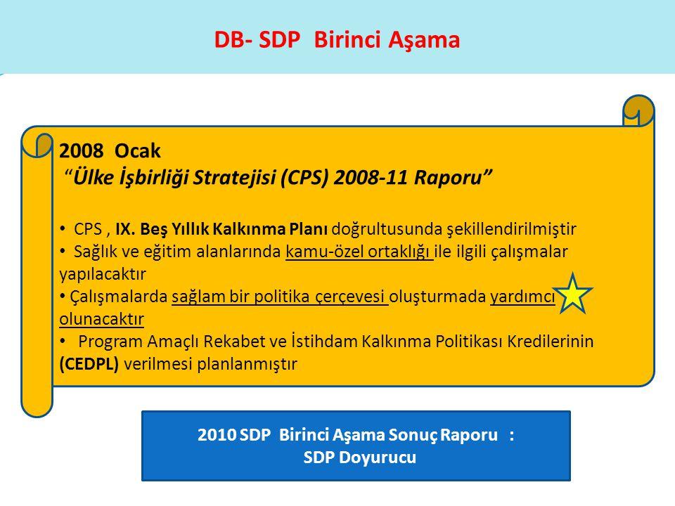 """2008 Ocak """"Ülke İşbirliği Stratejisi (CPS) 2008-11 Raporu"""" • CPS, IX. Beş Yıllık Kalkınma Planı doğrultusunda şekillendirilmiştir • Sağlık ve eğitim a"""