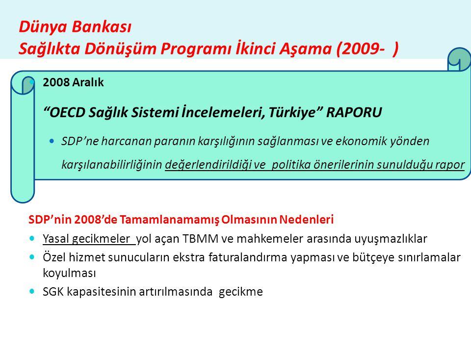 """Dünya Bankası Sağlıkta Dönüşüm Programı İkinci Aşama (2009- )  2008 Aralık """"OECD Sağlık Sistemi İncelemeleri, Türkiye"""" RAPORU  SDP'ne harcanan paran"""