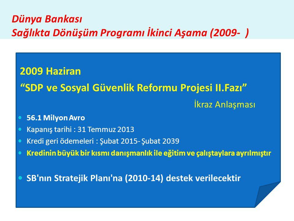 """2009 Haziran """"SDP ve Sosyal Güvenlik Reformu Projesi II.Fazı"""" İkraz Anlaşması  56.1 Milyon Avro  Kapanış tarihi : 31 Temmuz 2013  Kredi geri ödemel"""
