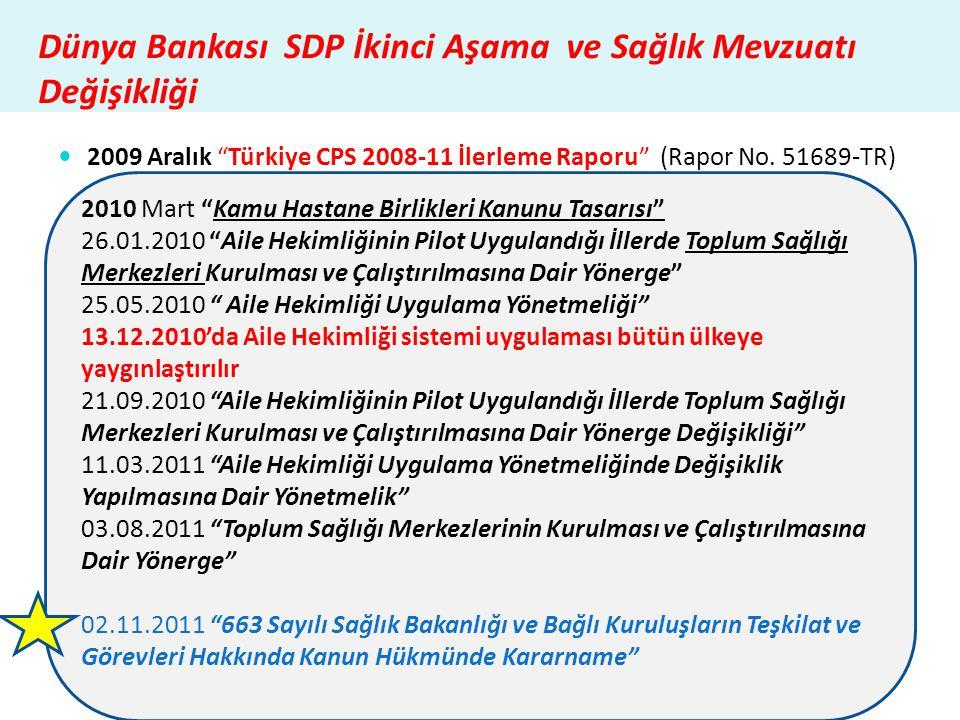 """ 2009 Aralık """"Türkiye CPS 2008-11 İlerleme Raporu"""" (Rapor No. 51689-TR) Dünya Bankası SDP İkinci Aşama ve Sağlık Mevzuatı Değişikliği 2010 Mart """"Kamu"""