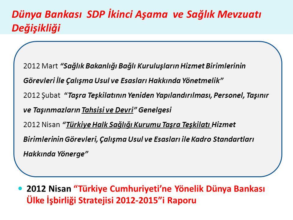 """ 2012 Nisan """"Türkiye Cumhuriyeti'ne Yönelik Dünya Bankası Ülke İşbirliği Stratejisi 2012-2015""""i Raporu Dünya Bankası SDP İkinci Aşama ve Sağlık Mevzu"""