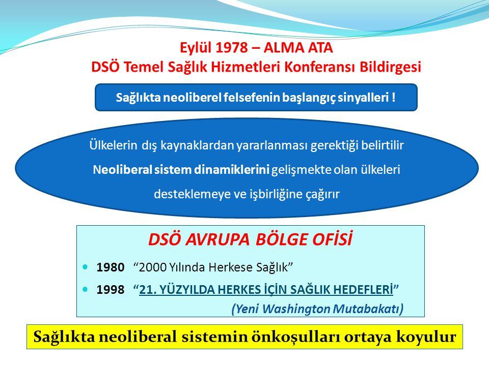 """Eylül 1978 – ALMA ATA DSÖ Temel Sağlık Hizmetleri Konferansı Bildirgesi DSÖ AVRUPA BÖLGE OFİSİ  1980 """"2000 Yılında Herkese Sağlık""""  1998 """"21. YÜZYIL"""