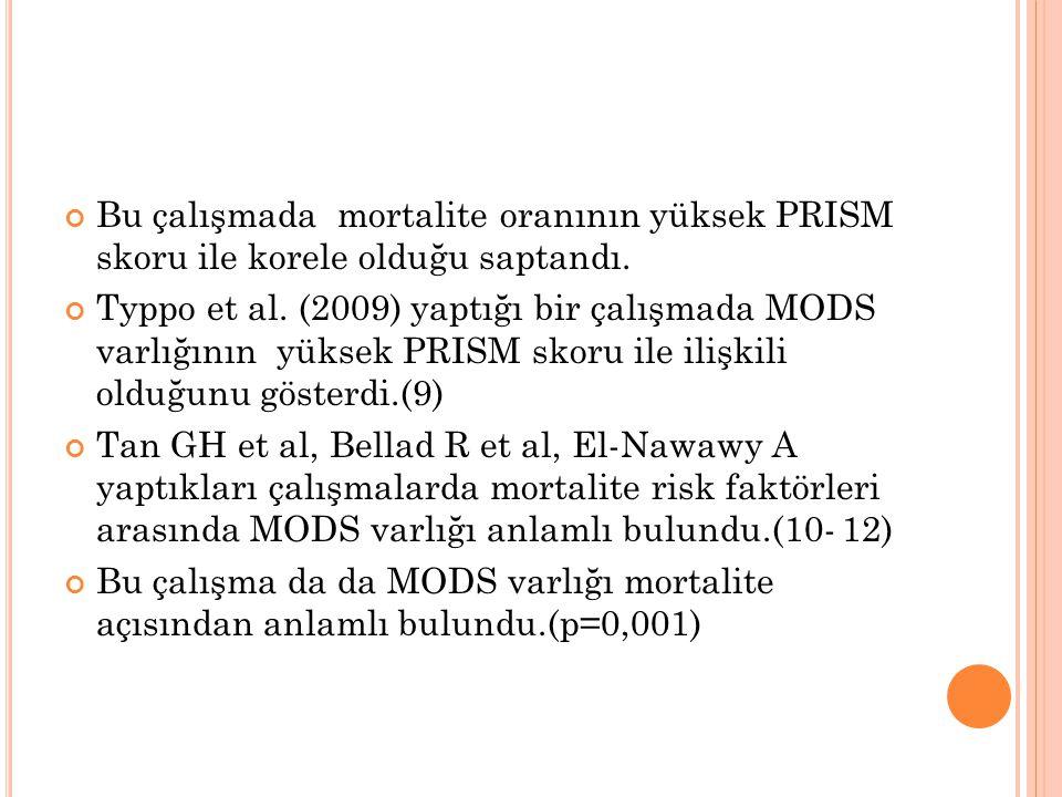 Bu çalışmada mortalite oranının yüksek PRISM skoru ile korele olduğu saptandı. Typpo et al. (2009) yaptığı bir çalışmada MODS varlığının yüksek PRISM