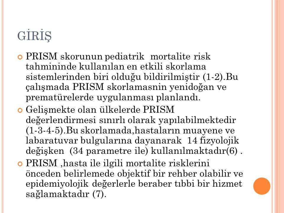 AMAÇ Bu çalışmanın amacı Şifa üniversitesi Bornova Eğitim ve Araştırma Hastanesi Prematüre/Yenidoğan yoğun bakım ünitesinde PRISM skorlamasının mortalite için risk faktörlerini değerlendirmek.