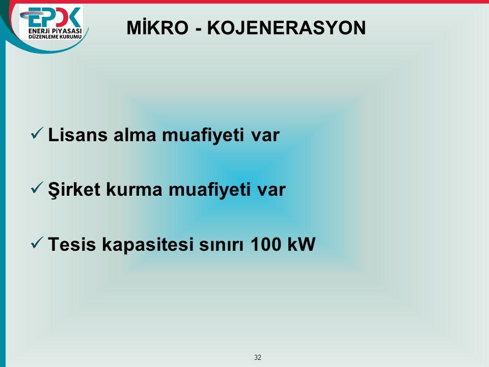 MİKRO - KOJENERASYON  Lisans alma muafiyeti var  Şirket kurma muafiyeti var  Tesis kapasitesi sınırı 100 kW 32