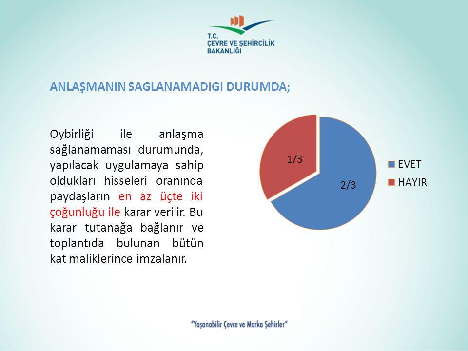 DEĞERLEME Oybirliği ile anlaşma sağlanamaması durumunda, yapılacak uygulamaya sahip oldukları hisseleri oranında paydaşların en az üçte iki çoğunluğu ile karar verilir.