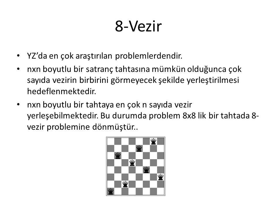 8-Vezir • YZ'da en çok araştırılan problemlerdendir. • nxn boyutlu bir satranç tahtasına mümkün olduğunca çok sayıda vezirin birbirini görmeyecek şeki