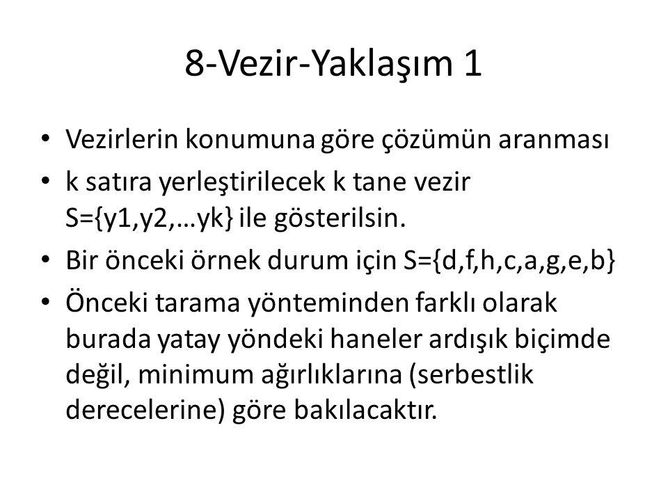 8-Vezir-Yaklaşım 1 • Vezirlerin konumuna göre çözümün aranması • k satıra yerleştirilecek k tane vezir S={y1,y2,…yk} ile gösterilsin.