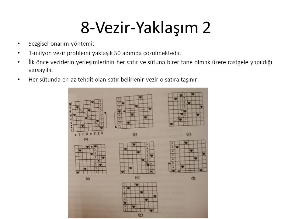 8-Vezir-Yaklaşım 2 • Sezgisel onarım yöntemi: • 1-milyon vezir problemi yaklaşık 50 adımda çözülmektedir. • İlk önce vezirlerin yerleşimlerinin her sa