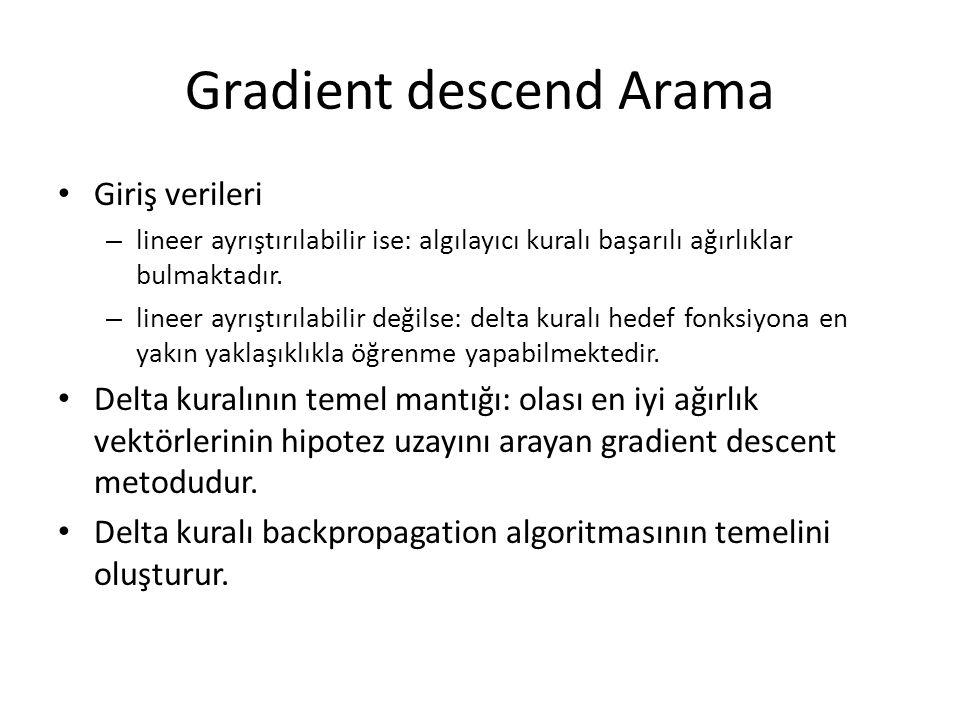 Gradient descend Arama • Giriş verileri – lineer ayrıştırılabilir ise: algılayıcı kuralı başarılı ağırlıklar bulmaktadır. – lineer ayrıştırılabilir de