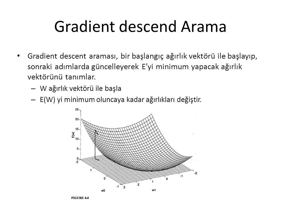 Gradient descend Arama • Gradient descent araması, bir başlangıç ağırlık vektörü ile başlayıp, sonraki adımlarda güncelleyerek E'yi minimum yapacak ağ
