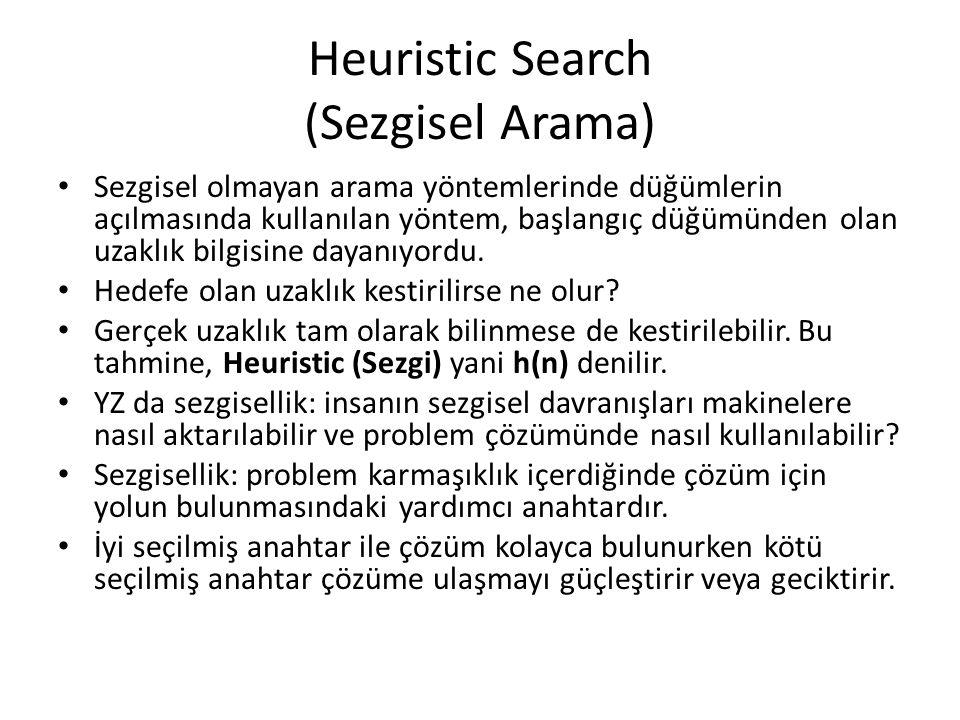 Heuristic Search (Sezgisel Arama) • Sezgisel olmayan arama yöntemlerinde düğümlerin açılmasında kullanılan yöntem, başlangıç düğümünden olan uzaklık bilgisine dayanıyordu.