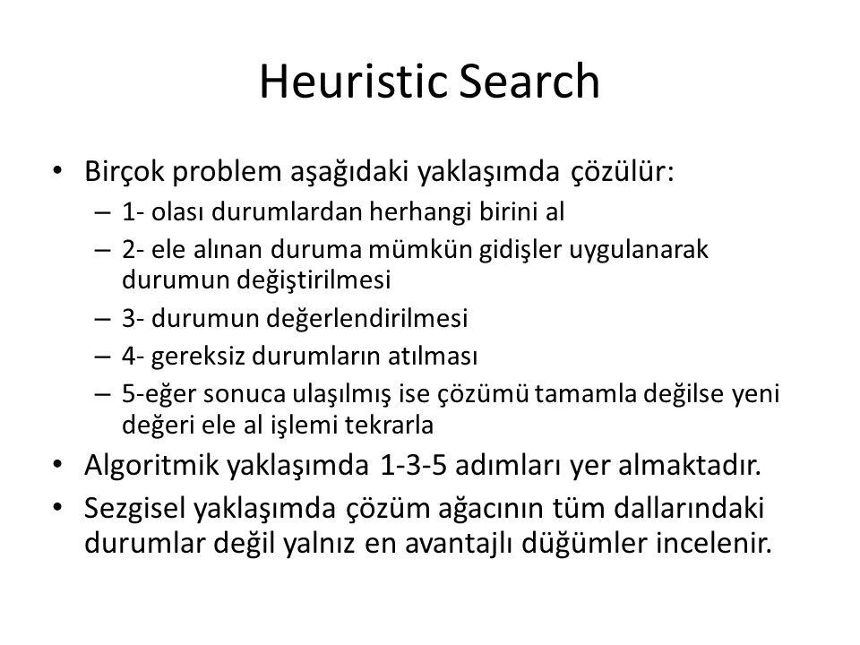 Heuristic Search • Birçok problem aşağıdaki yaklaşımda çözülür: – 1- olası durumlardan herhangi birini al – 2- ele alınan duruma mümkün gidişler uygul