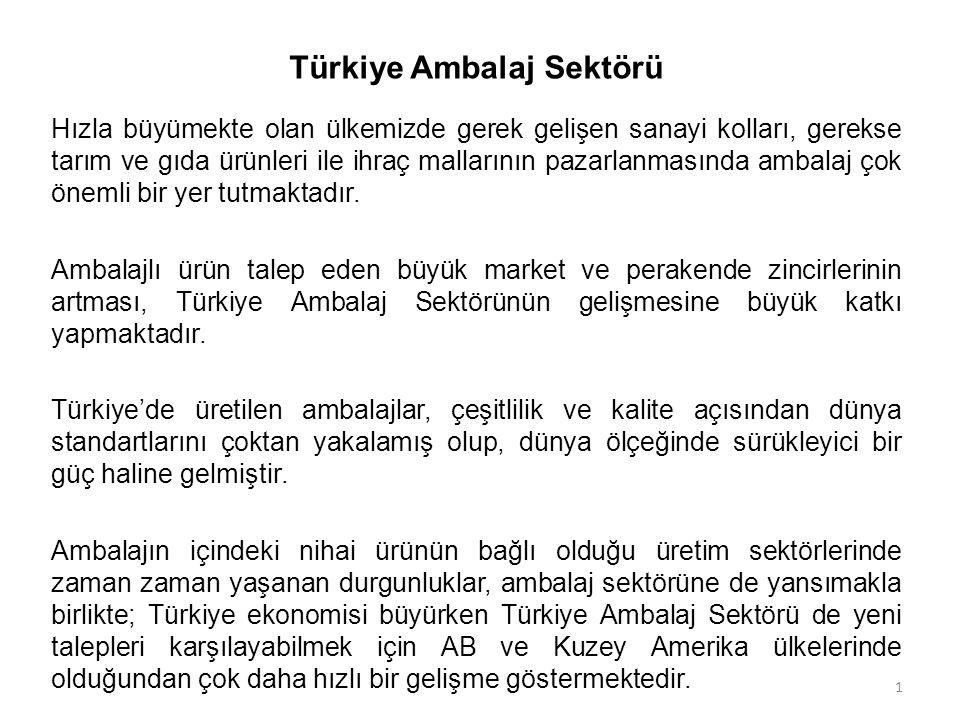 Türkiye Ambalaj Sektörü Hızla büyümekte olan ülkemizde gerek gelişen sanayi kolları, gerekse tarım ve gıda ürünleri ile ihraç mallarının pazarlanmasın