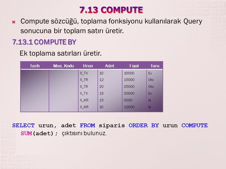  Compute sözcüğü, toplama fonksiyonu kullanılarak Query sonucuna bir toplam satırı üretir. 7.13.1 COMPUTE BY Ek toplama satırları üretir. SELECT urun