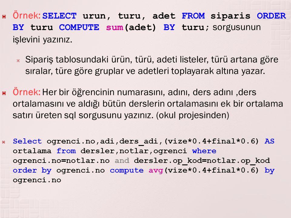  Örnek: SELECT urun, turu, adet FROM siparis ORDER BY turu COMPUTE sum(adet) BY turu; sorgusunun işlevini yazınız.  Sipariş tablosundaki ürün, türü,