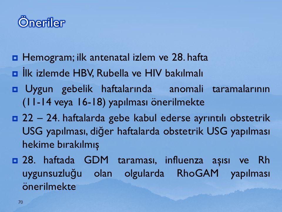  Hemogram; ilk antenatal izlem ve 28. hafta  İ lk izlemde HBV, Rubella ve HIV bakılmalı  Uygun gebelik haftalarında anomali taramalarının (11-14 ve