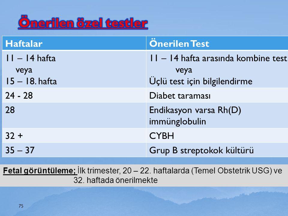 HaftalarÖnerilen Test 11 – 14 hafta veya 15 – 18. hafta 11 – 14 hafta arasında kombine test veya Üçlü test için bilgilendirme 24 - 28Diabet taraması 2
