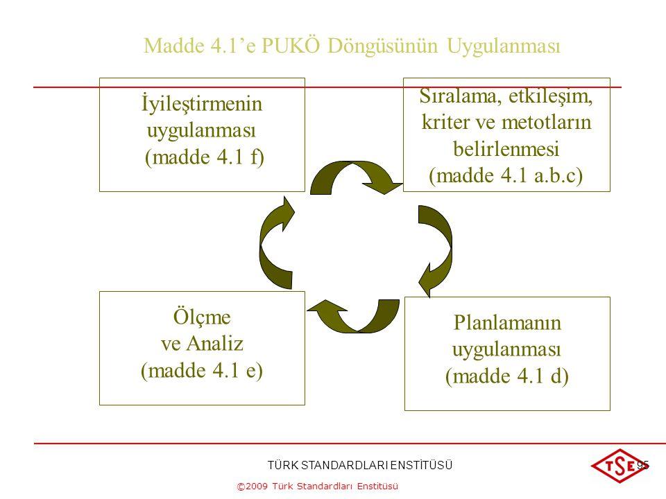 ©2009 Türk Standardları Enstitüsü TÜRK STANDARDLARI ENSTİTÜSÜ110 Not 3 - Dış kaynaklı prosesler üzerindeki kontrolü güvence altına almış olmak, kurulu