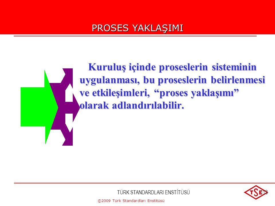 ©2009 Türk Standardları Enstitüsü TÜRK STANDARDLARI ENSTİTÜSÜ112 TS-EN ISO 9001:2008 PROSES MODELİ