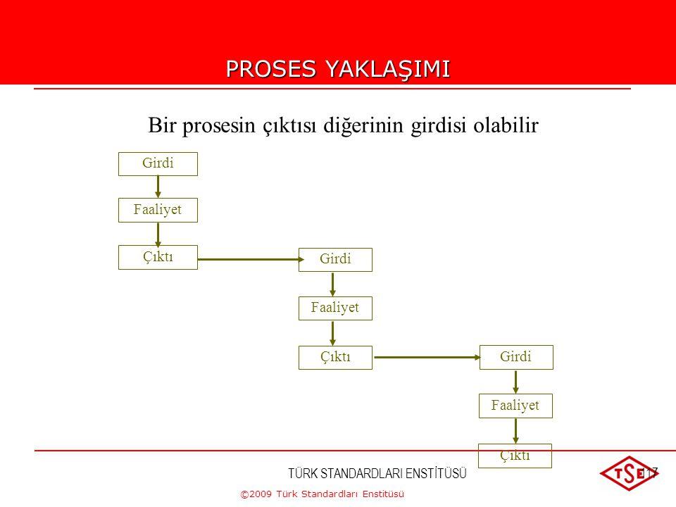 ©2009 Türk Standardları Enstitüsü Yönetim Sorumluluğu Ölçme, Analiz ve İyileştirme Kaynak Yönetimi Ürün Gerçekleştirme Kalite Yönetim Sisteminin Sürek
