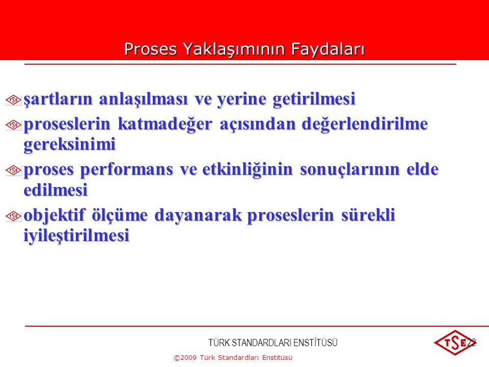 ©2009 Türk Standardları Enstitüsü TÜRK STANDARDLARI ENSTİTÜSÜ121 Proses yaklaşımı basamakları Proseslerin belirlenmesi, tanımlanması Proseslerin sıral