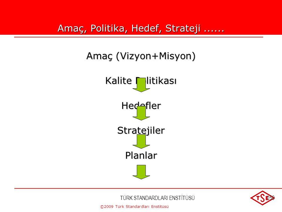 ©2009 Türk Standardları Enstitüsü TÜRK STANDARDLARI ENSTİTÜSÜ149 5.3. Kalite Politikası Üst yönetim, kalite politikasının; a) Kuruluşun amacına uygunl