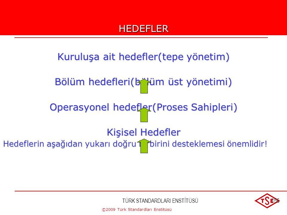 ©2009 Türk Standardları Enstitüsü TÜRK STANDARDLARI ENSTİTÜSÜ155 Kalite Hedefleri Kalite yönetim sisteminin sürekli iyileştirilmesi için alanlar ve ön
