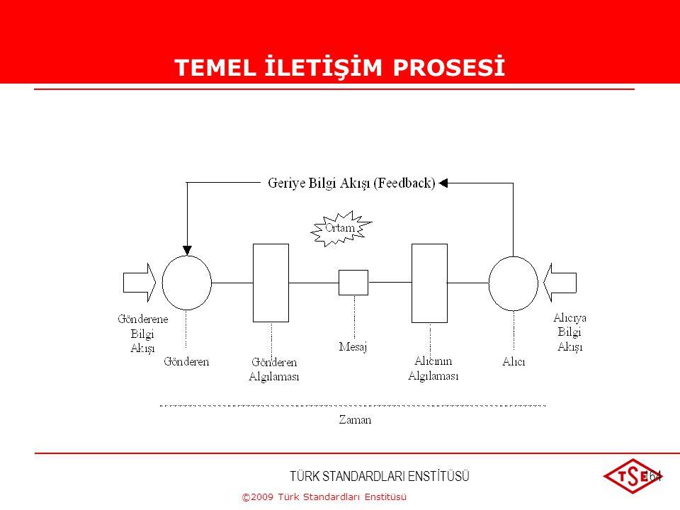 ©2009 Türk Standardları Enstitüsü TÜRK STANDARDLARI ENSTİTÜSÜ163İletişim Kuruluş içinde iletişim kanalları ve iletişim prosesleri oluşturulmalıdır. Fo