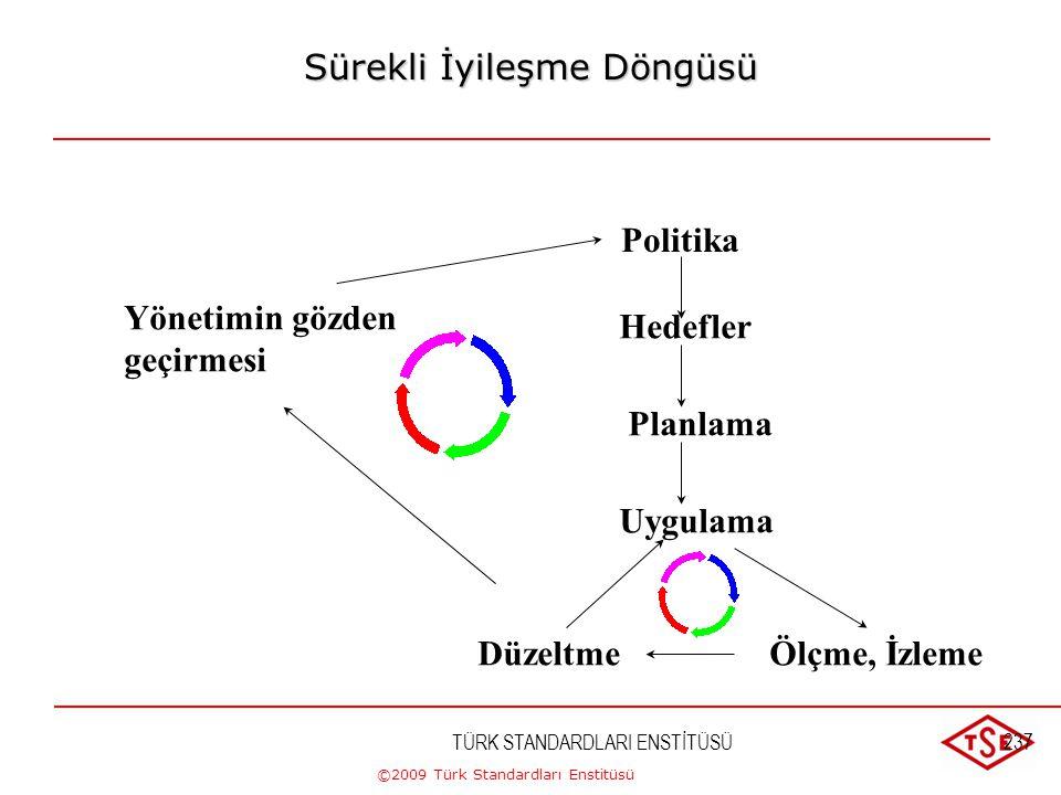 ©2009 Türk Standardları Enstitüsü 8. Ölçme, Analiz ve İyileştirme 8.1 Genel Kuruluş, aşağıdakiler için gerekli olan izleme, ölçme, analiz ve iyileştir
