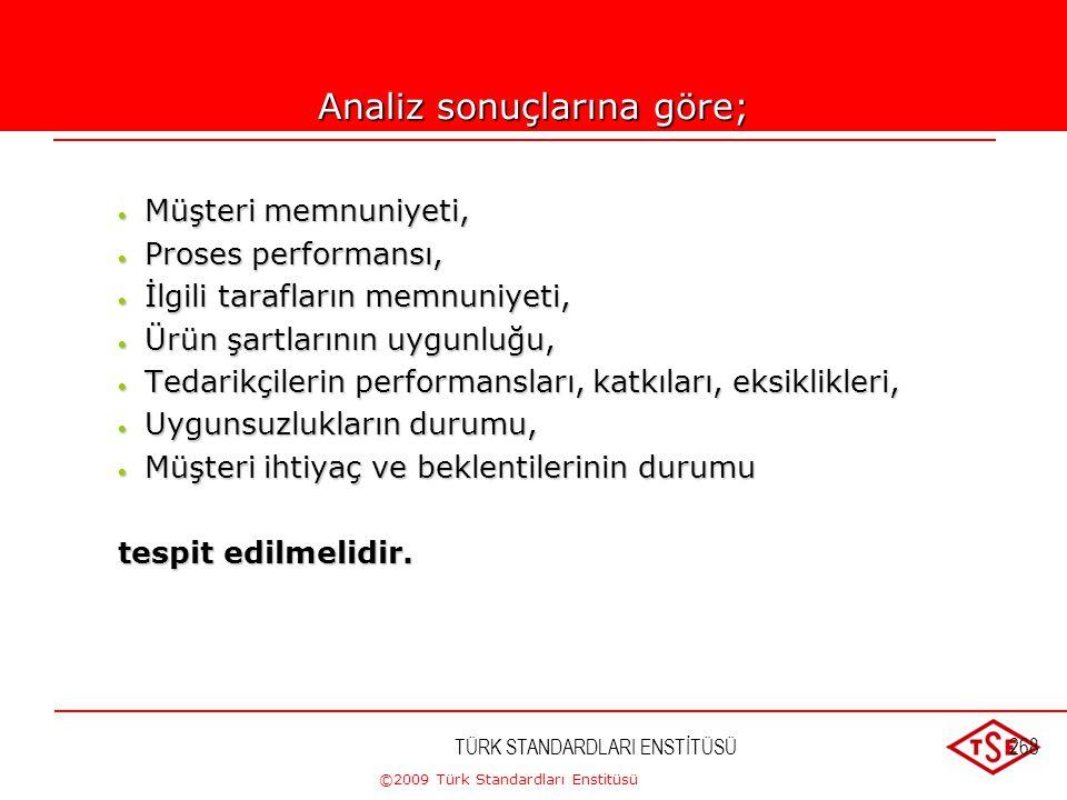 ©2009 Türk Standardları Enstitüsü TÜRK STANDARDLARI ENSTİTÜSÜ267Veriler; uygun olarak;  belirlenmeli,  toplanmalı  ve analiz edilmelidir.