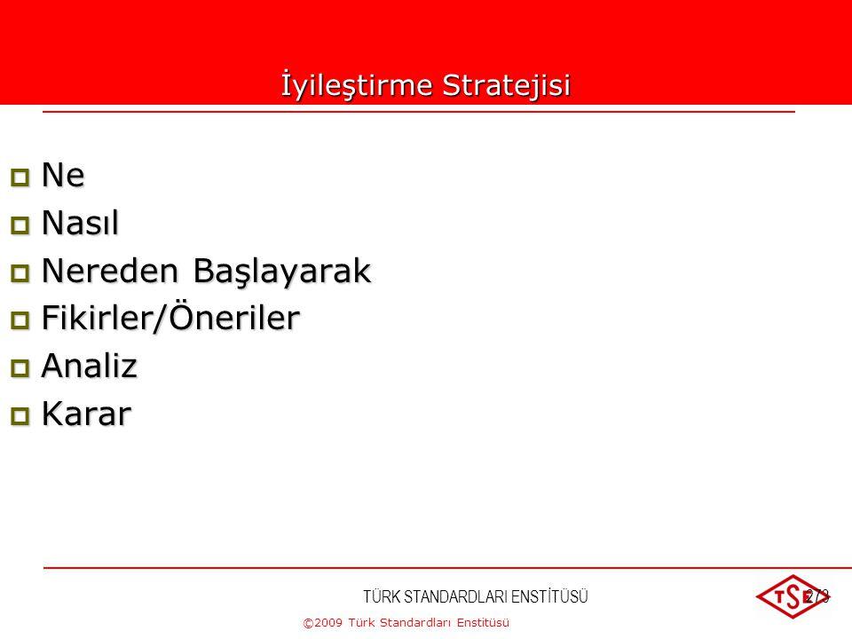 ©2009 Türk Standardları Enstitüsü TÜRK STANDARDLARI ENSTİTÜSÜ272 İyileştirme Alanları  Kalite Politikası  Hedefler  Tetkik Sonuçları  Verilerin An